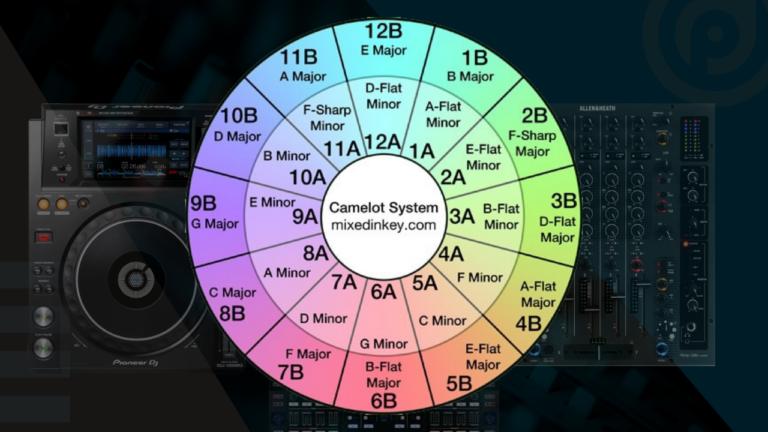 Pyramind Camelot Wheel Harmonic Mixing Tutorial