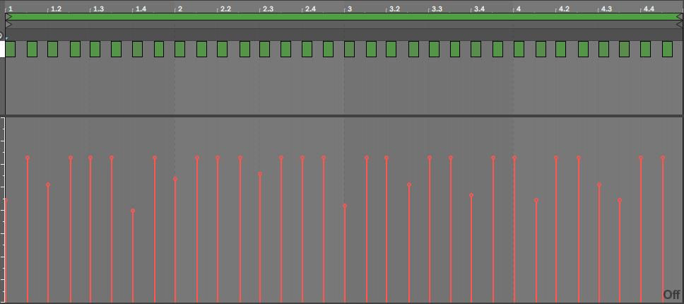 Velocity Hits - MIDI - Pyramind
